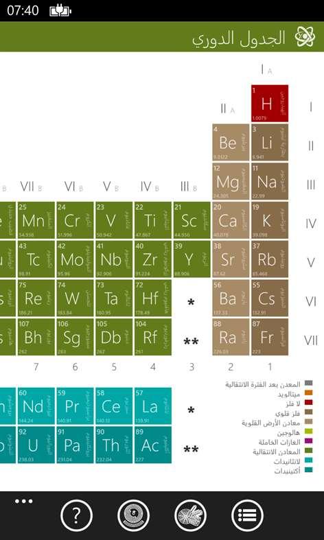 Recevoir tableau p riodique chimie microsoft store fr ch for W tableau periodique