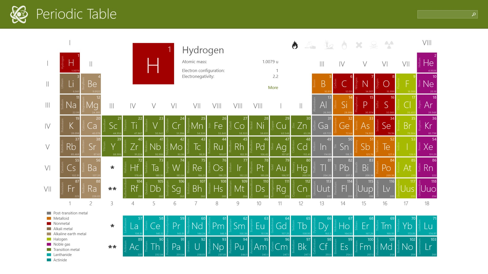 Useful periodic table gallery periodic table of elements list new useful periodic table app urtaz Images