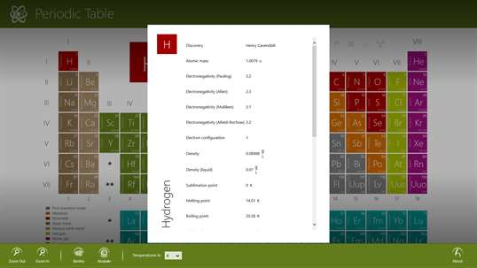 Periodic table chemistry for windows 10 pc mobile free for Delta h table chemistry