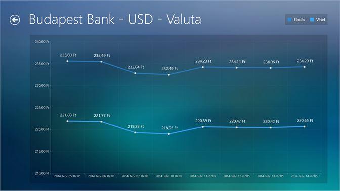online valutaváltó