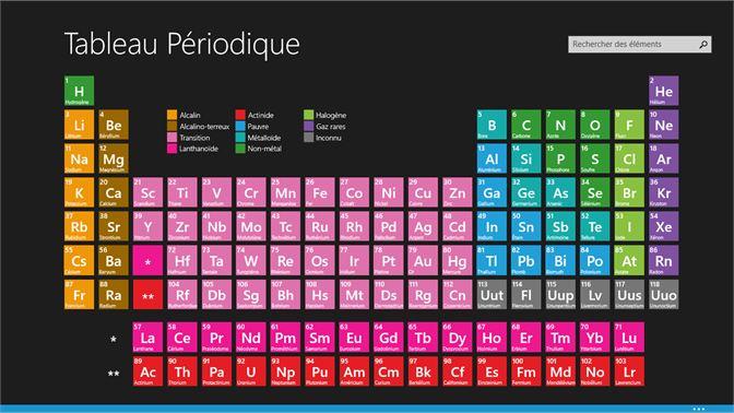 Recevoir Tableau Periodique Des Elements Microsoft Store Fr Vu