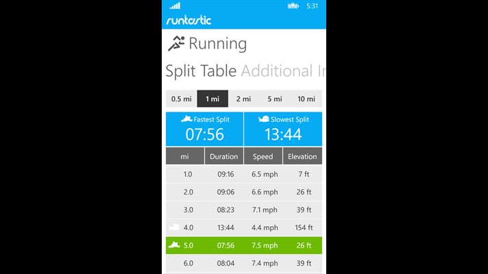 Runtastic Pro updated with new Mirror's Edge Story Run 2