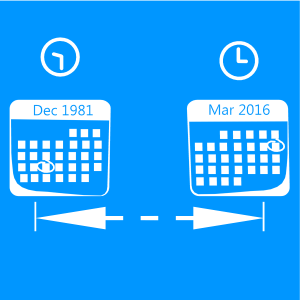 Buy Time Span Calculator - Microsoft Store en-KI