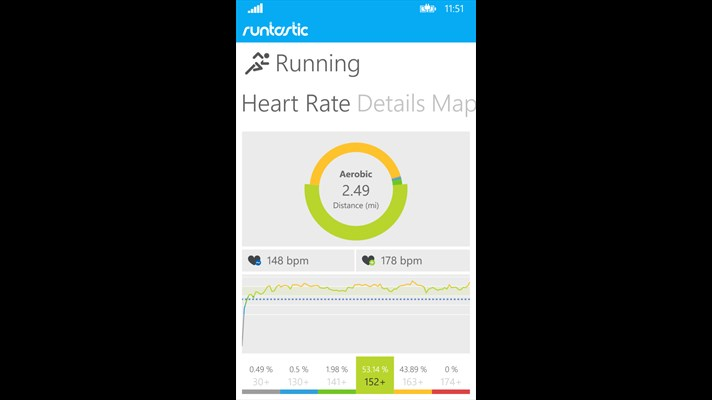 Runtastic Pro updated with new Mirror's Edge Story Run 6