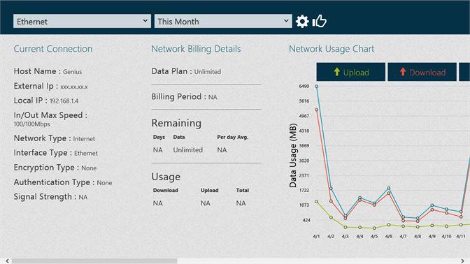 Network Usage charts