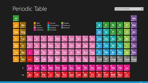 Image result for Periodic Table app