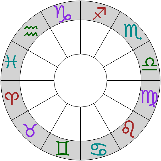 Buy Astrological Charts Microsoft Store