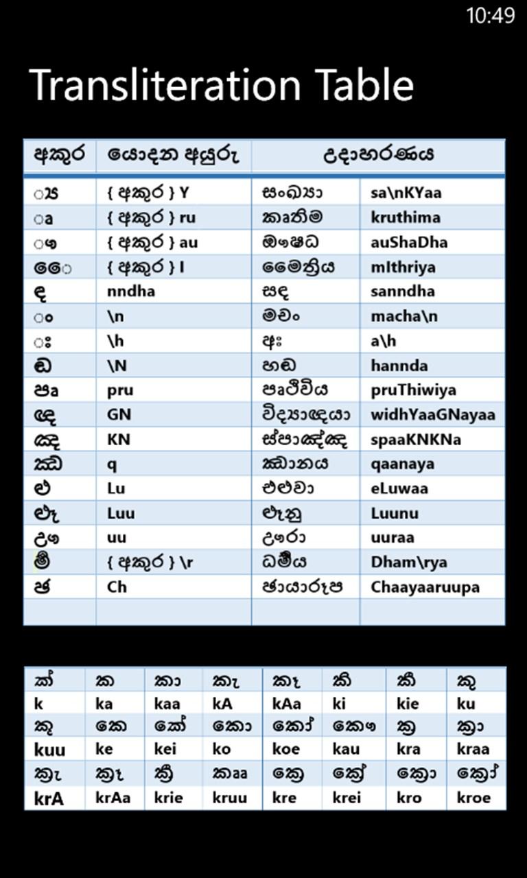 Sinhala Unicode for Windows 10 Mobile