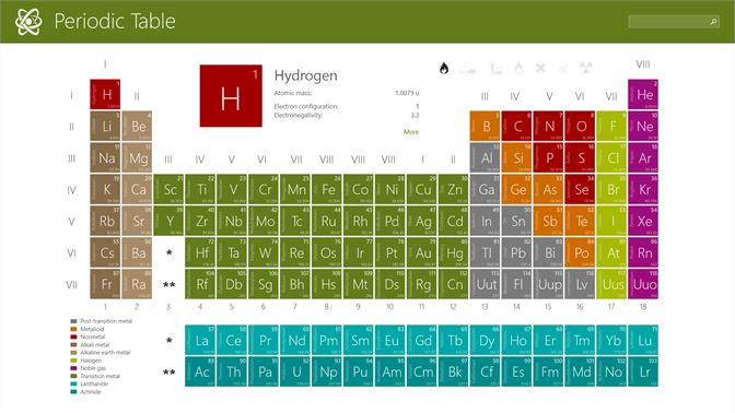 Get periodic table chemistry microsoft store screenshot periodic table urtaz Gallery