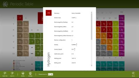 screenshot details - Download Periodic Table App For Windows 8